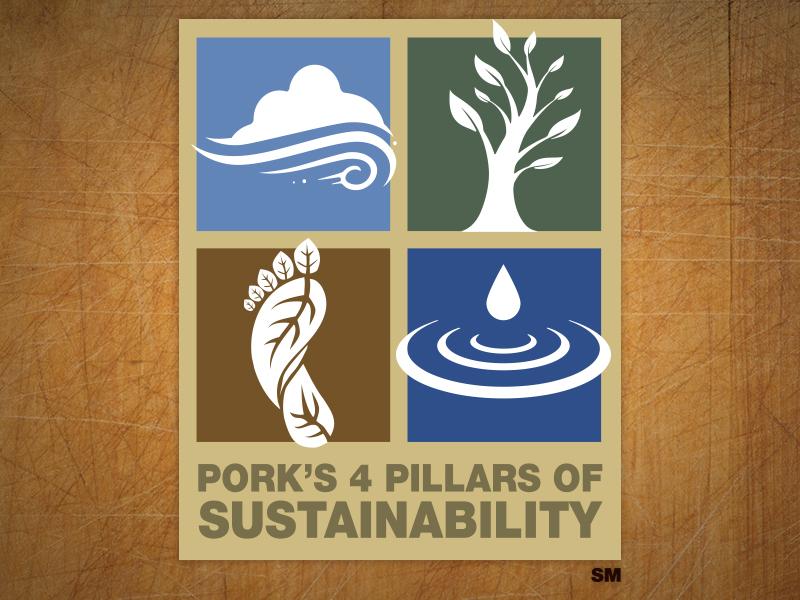 Newsletter - Pork Food Service