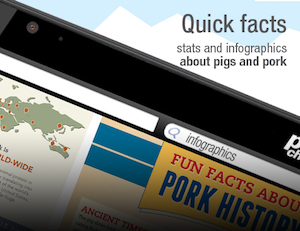 Pork Checkoff Quick Facts