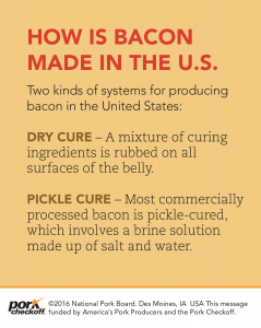how bacon is made in the u.s.