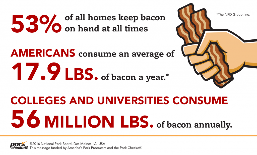 bacon-graphic-sections-16