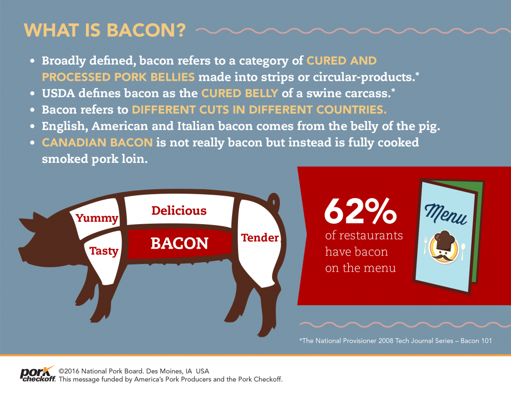 bacon-graphic-sections-5