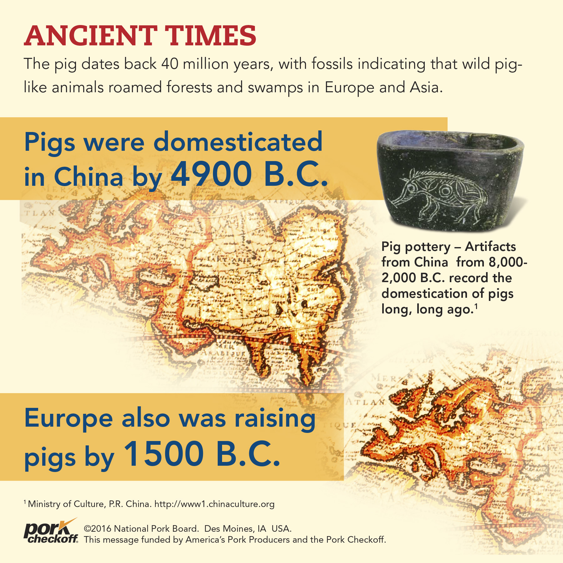 Fun Facts About Pork History - Pork Checkoff