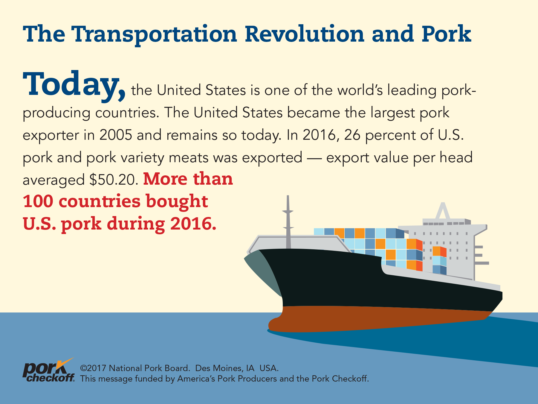 the transportation revolution and pork - total exports