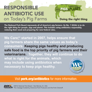 responsible antibiotic use wecare