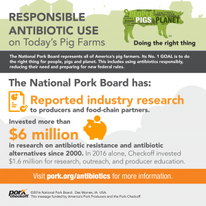 responsible antibiotic use investment