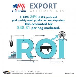 exports roi 2015