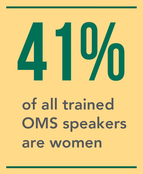 41 percent of Operation Main Street Speakers are women