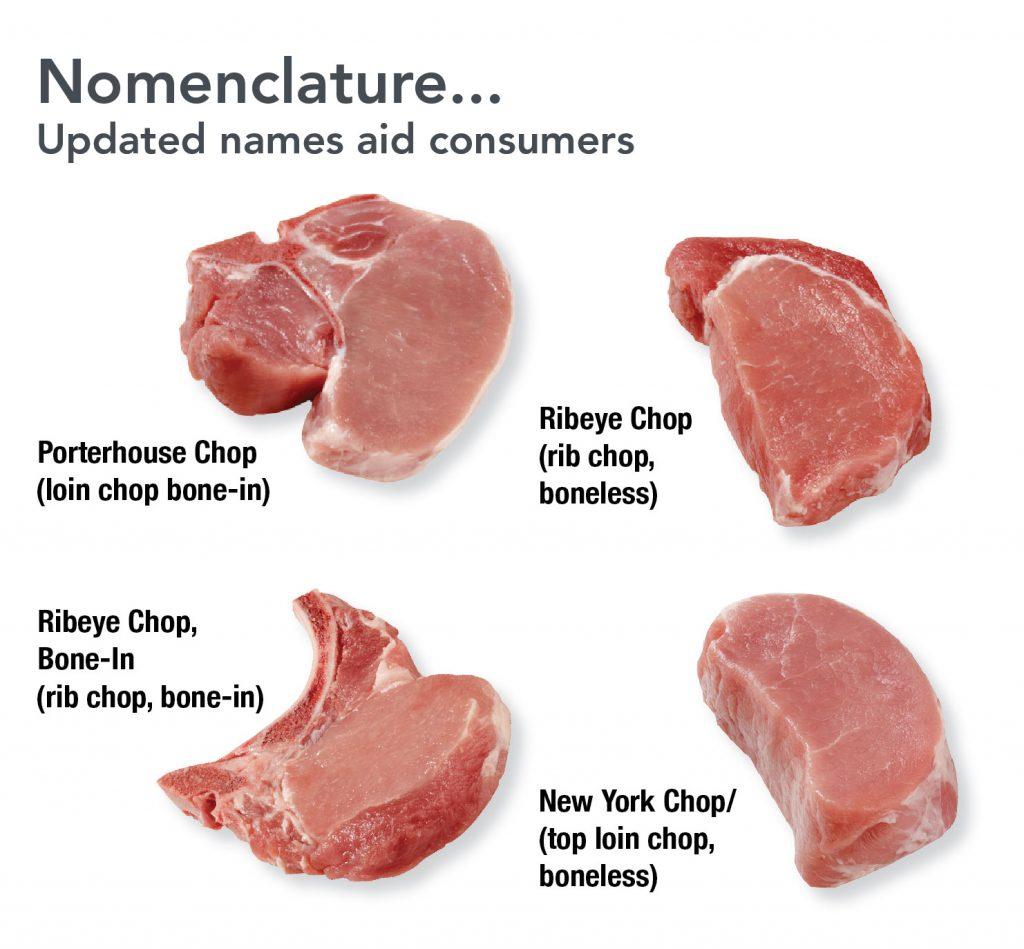 pork nomenclature